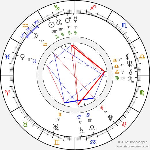 Karen Carlson birth chart, biography, wikipedia 2018, 2019