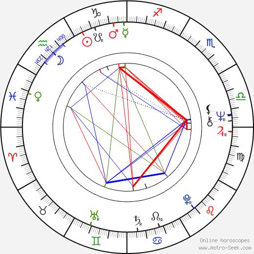 Karen Carlson astro natal birth chart, Karen Carlson horoscope, astrology