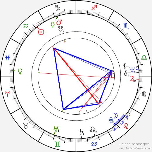 Karen Lynn Gorney tema natale, oroscopo, Karen Lynn Gorney oroscopi gratuiti, astrologia