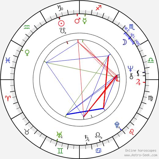 Kathleen Noone tema natale, oroscopo, Kathleen Noone oroscopi gratuiti, astrologia