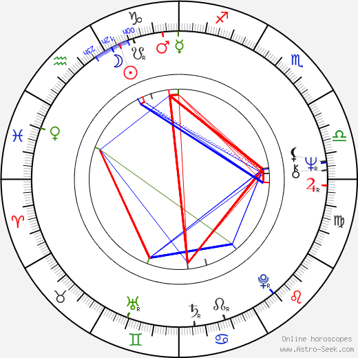 Klára Jerneková birth chart, Klára Jerneková astro natal horoscope, astrology