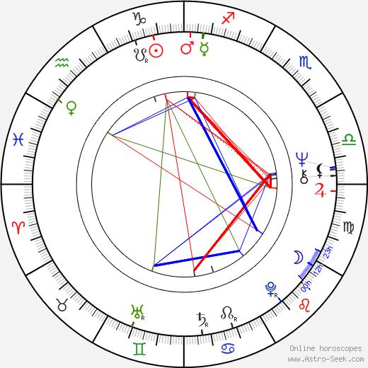 Linda Peretz tema natale, oroscopo, Linda Peretz oroscopi gratuiti, astrologia