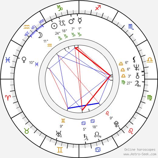 Randi Koch birth chart, biography, wikipedia 2019, 2020