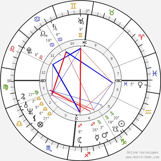 Rod Stewart tema natale, biography, Biografia da Wikipedia 2020, 2021