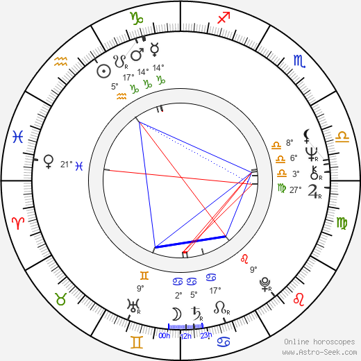 Slawomir Idziak birth chart, biography, wikipedia 2020, 2021