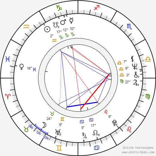 Steve Vinovich birth chart, biography, wikipedia 2020, 2021