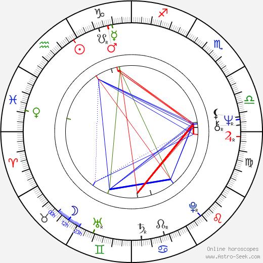 Steve Vinovich birth chart, Steve Vinovich astro natal horoscope, astrology