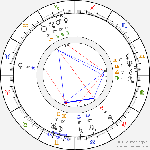Subhash Ghai birth chart, biography, wikipedia 2019, 2020
