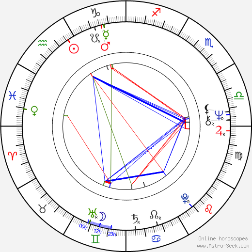Subhash Ghai astro natal birth chart, Subhash Ghai horoscope, astrology