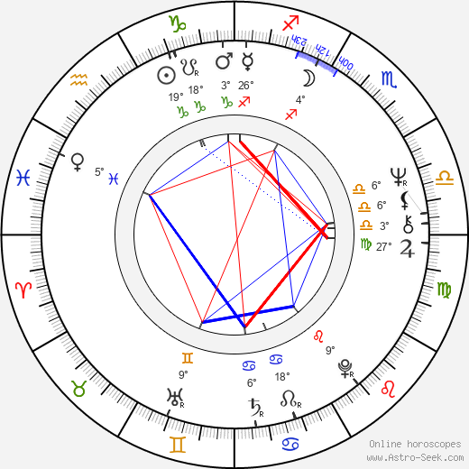 Valentina Telichkina birth chart, biography, wikipedia 2019, 2020