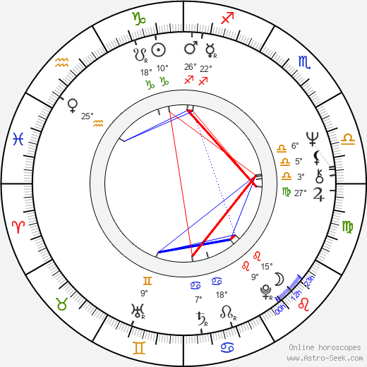 Vernon Wells birth chart, biography, wikipedia 2019, 2020