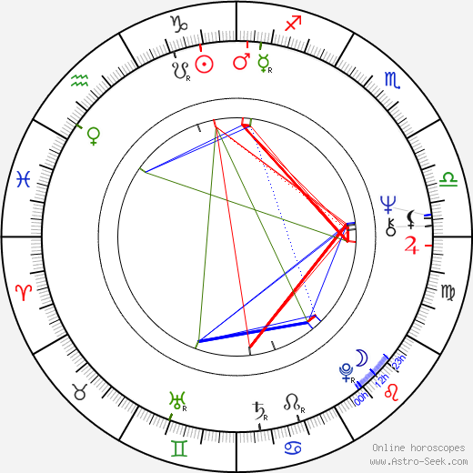 Vernon Wells astro natal birth chart, Vernon Wells horoscope, astrology