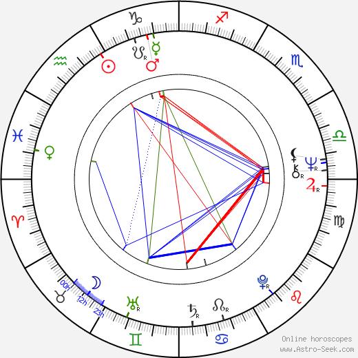 Vibeke Løkkeberg astro natal birth chart, Vibeke Løkkeberg horoscope, astrology