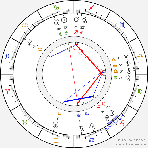 Woo-ping Yuen birth chart, biography, wikipedia 2018, 2019