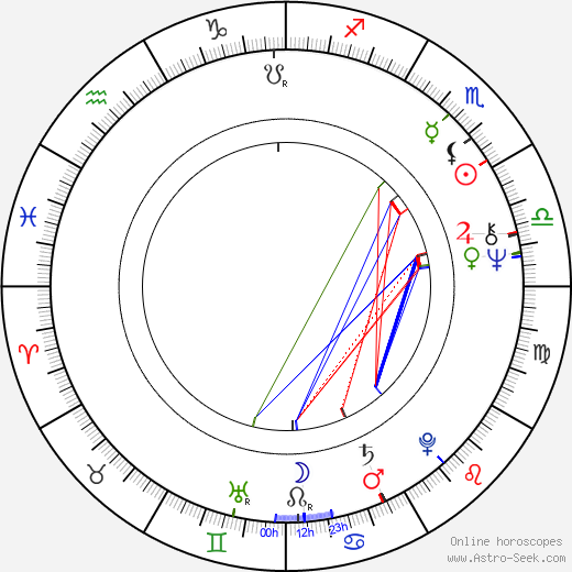 David S. Ward astro natal birth chart, David S. Ward horoscope, astrology