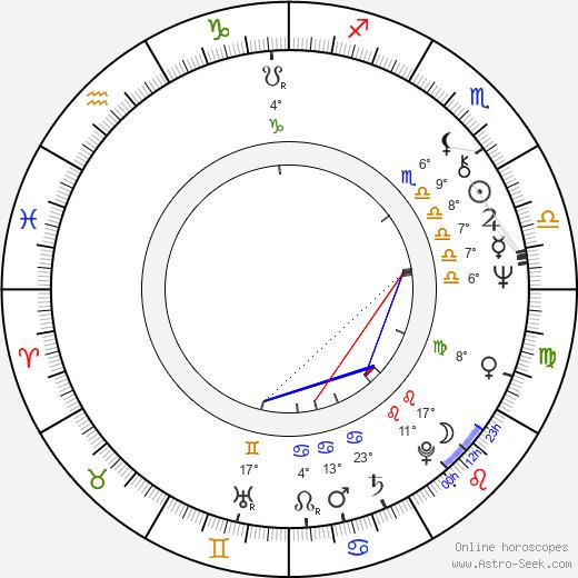Donny Hathaway birth chart, biography, wikipedia 2020, 2021