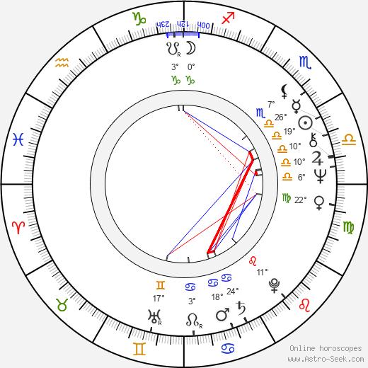 Dusty Rhodes birth chart, biography, wikipedia 2020, 2021