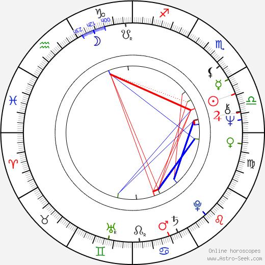 Erkki Peltomaa astro natal birth chart, Erkki Peltomaa horoscope, astrology