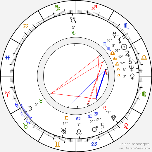 Everett McGill birth chart, biography, wikipedia 2018, 2019