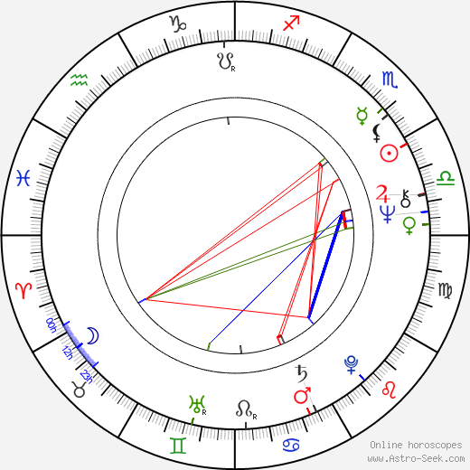 Everett McGill astro natal birth chart, Everett McGill horoscope, astrology