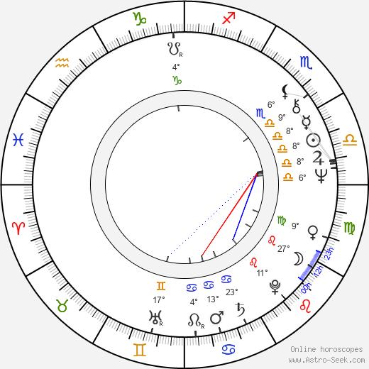 Gail Mutrux birth chart, biography, wikipedia 2020, 2021