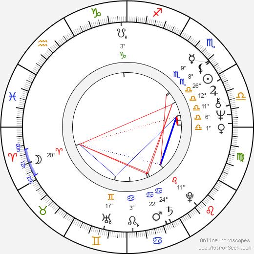 George Wyner birth chart, biography, wikipedia 2018, 2019