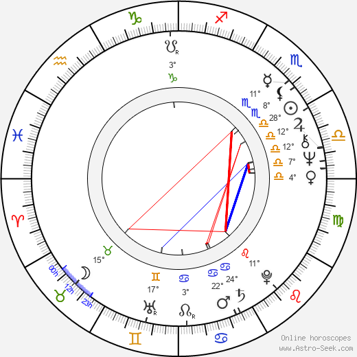 Kari-Juhani Tolonen birth chart, biography, wikipedia 2019, 2020