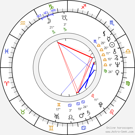 Karin Brandauer birth chart, biography, wikipedia 2019, 2020