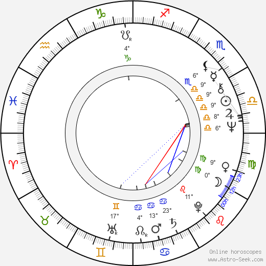 Kevin Cooney birth chart, biography, wikipedia 2020, 2021