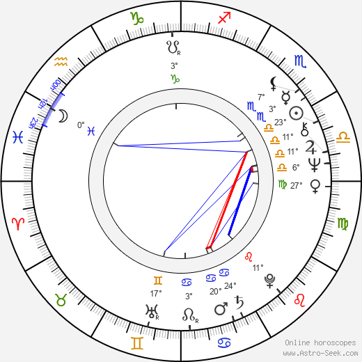 Matti Tikkanen birth chart, biography, wikipedia 2017, 2018