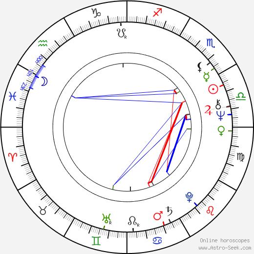 Matti Tikkanen birth chart, Matti Tikkanen astro natal horoscope, astrology