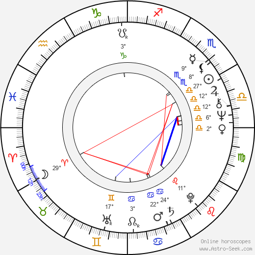 Nikita Mikhalkov birth chart, biography, wikipedia 2017, 2018