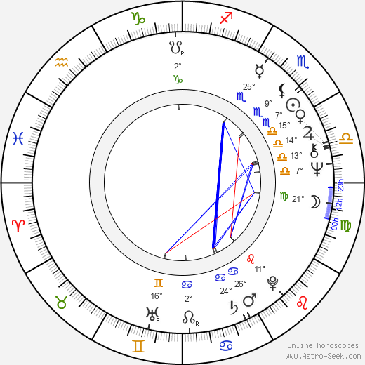 Patricia Gaul birth chart, biography, wikipedia 2019, 2020