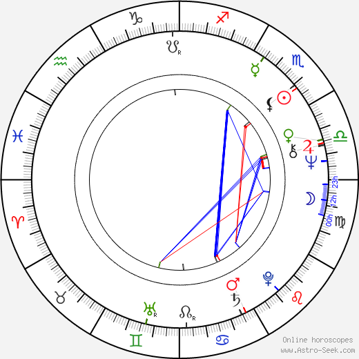 Patricia Gaul astro natal birth chart, Patricia Gaul horoscope, astrology