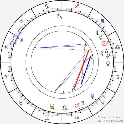 Petr Musílek astro natal birth chart, Petr Musílek horoscope, astrology
