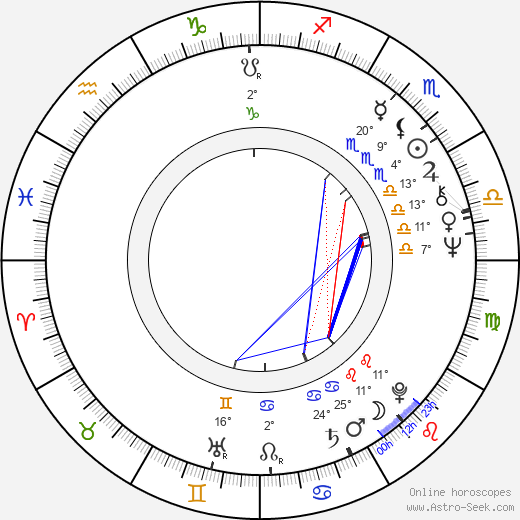 Simon Brett birth chart, biography, wikipedia 2020, 2021