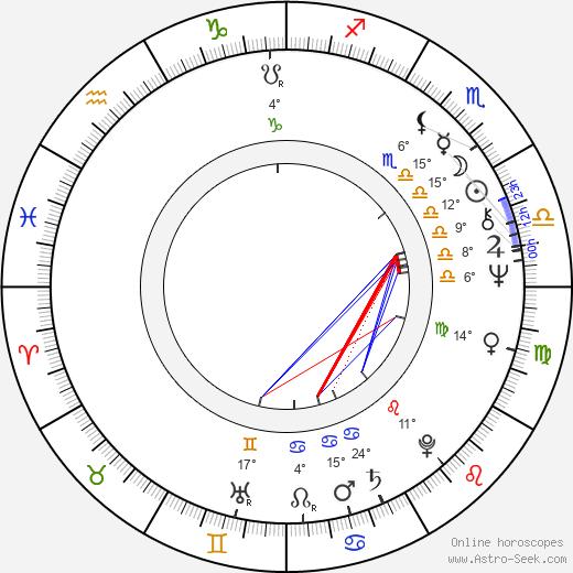 Terho Pursiainen birth chart, biography, wikipedia 2019, 2020