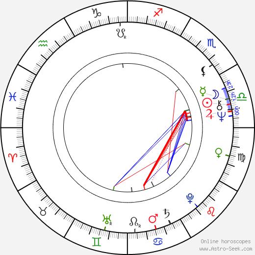 Terho Pursiainen astro natal birth chart, Terho Pursiainen horoscope, astrology