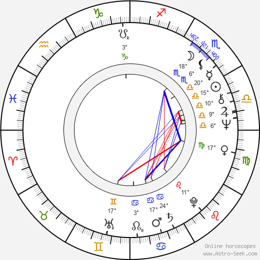 Vijaya Kumaranatunga birth chart, biography, wikipedia 2018, 2019