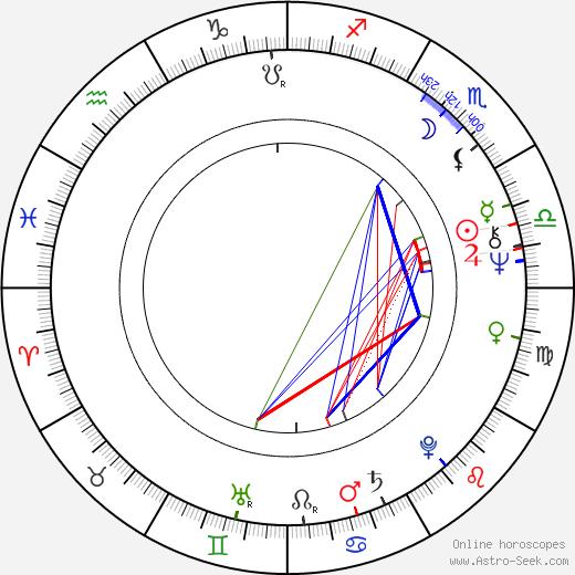 Vijaya Kumaranatunga astro natal birth chart, Vijaya Kumaranatunga horoscope, astrology