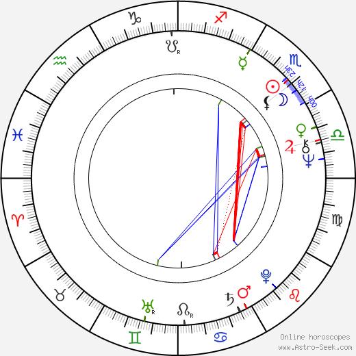 Ален Нуари Alain Noury день рождения гороскоп, Alain Noury Натальная карта онлайн
