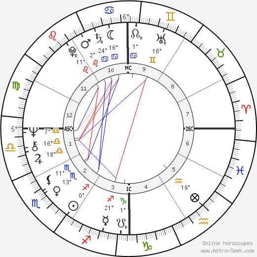 Assi Dayan birth chart, biography, wikipedia 2019, 2020