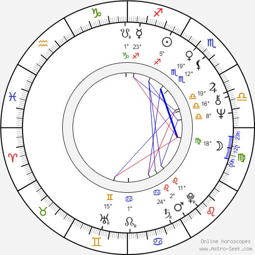 Barbara Anderson birth chart, biography, wikipedia 2019, 2020