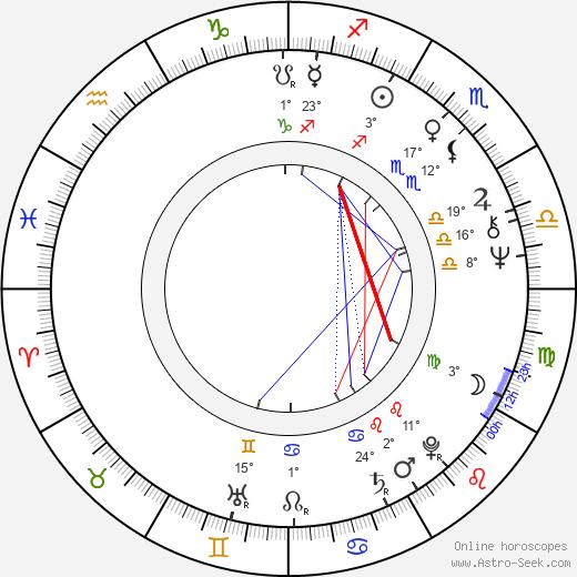 Daniel Davis birth chart, biography, wikipedia 2019, 2020