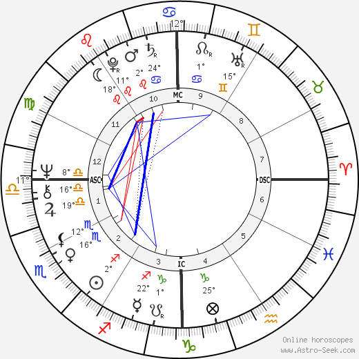 George Webster birth chart, biography, wikipedia 2019, 2020