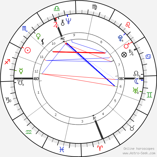 Goldie Hawn astro natal birth chart, Goldie Hawn horoscope, astrology