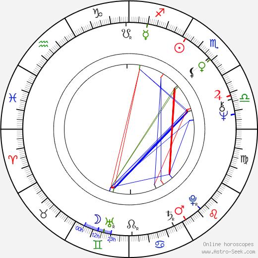 Gustavo Cisneros tema natale, oroscopo, Gustavo Cisneros oroscopi gratuiti, astrologia