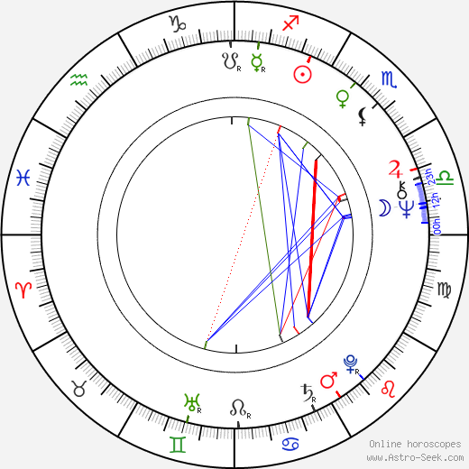 Hana Maciuchová birth chart, Hana Maciuchová astro natal horoscope, astrology