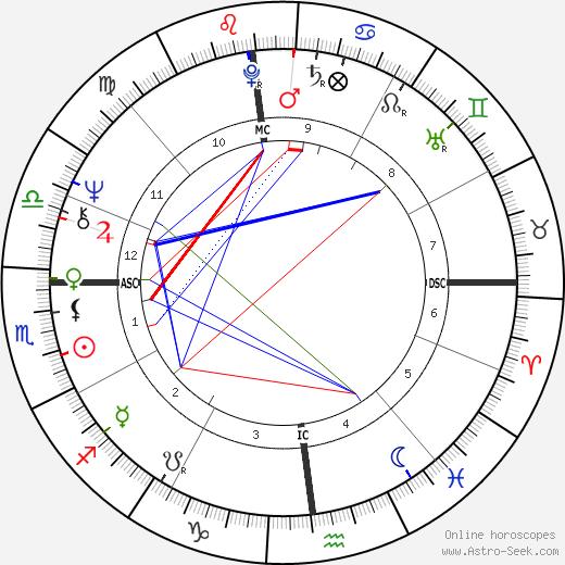 Isabelle Secondi tema natale, oroscopo, Isabelle Secondi oroscopi gratuiti, astrologia