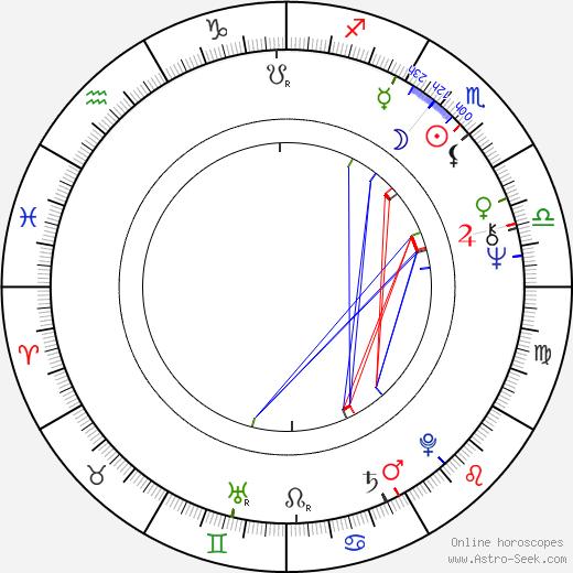 James L. Martin tema natale, oroscopo, James L. Martin oroscopi gratuiti, astrologia